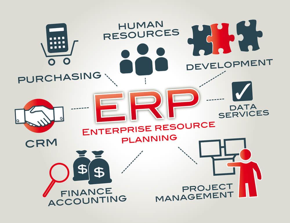 ilustração de título ERP e símbolos e termos relacionados