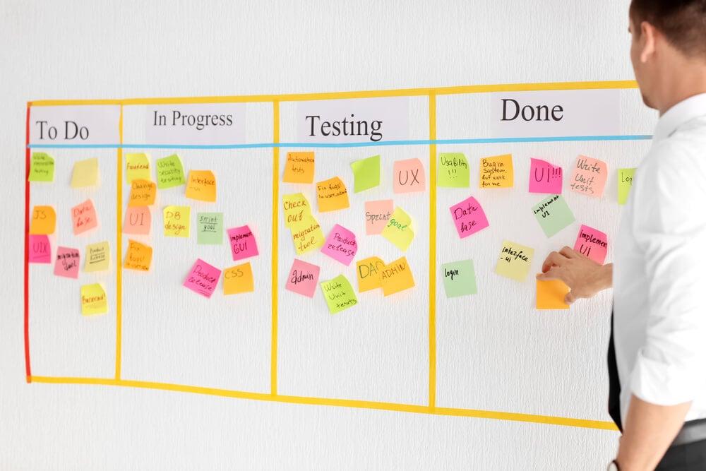 parede e processo de scrum em escritório