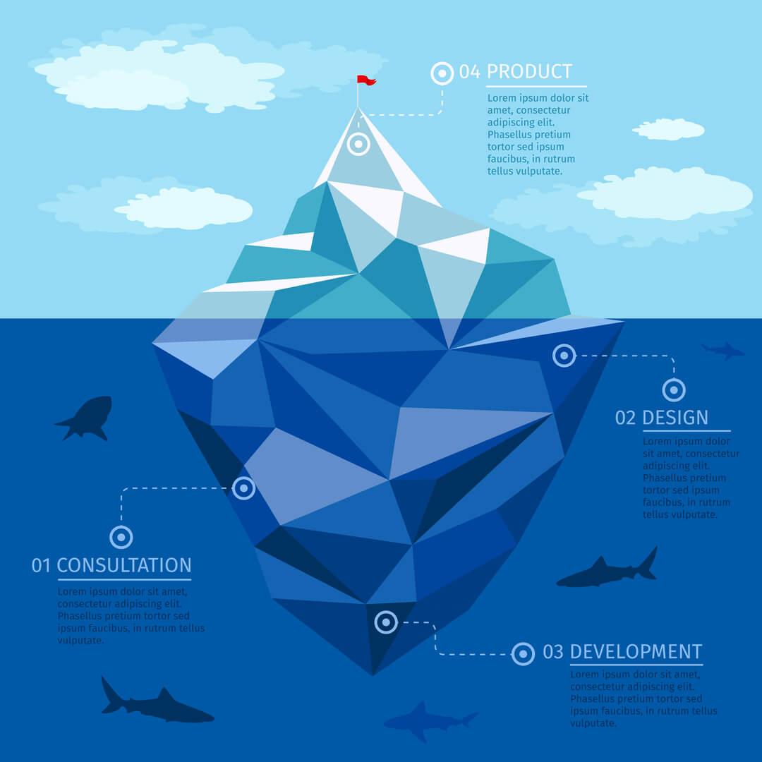 estratégia de marketing oceano azul em ilustração