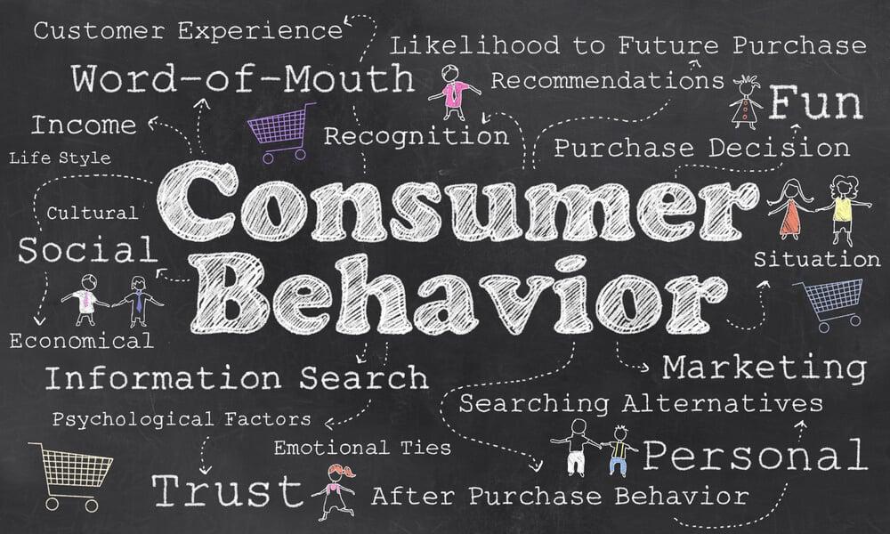 ilustração de título comportamento do consumidor em inglês junto de termos relacionados