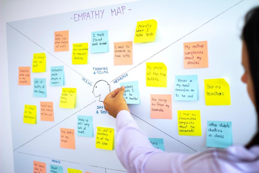 mulher adicionando papel colante em mapa de empatia na parede