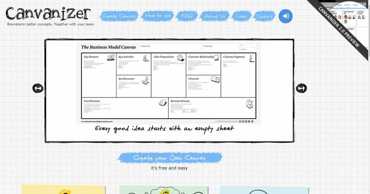 página do site para criar modelos de negócio Canvanizer