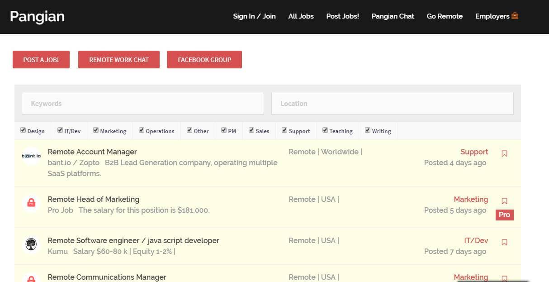 página inicial de site de trabalhos remotos Pangian