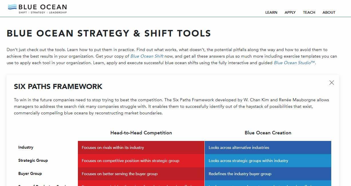 página inicial do site oficial da estratégia oceano azul