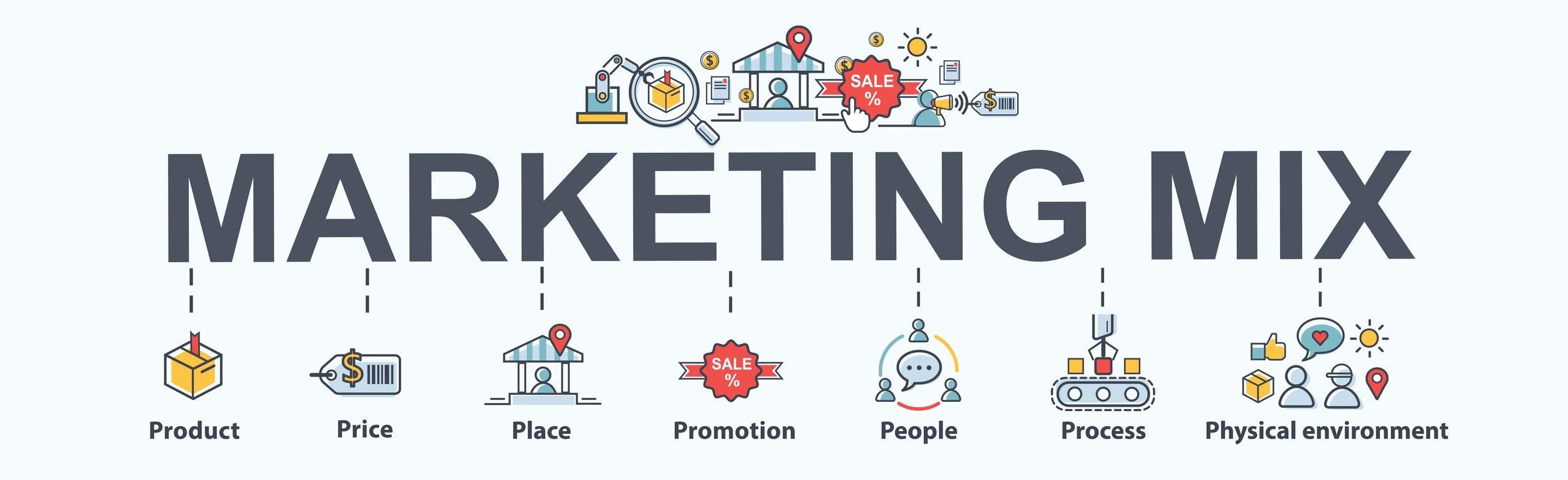 título marketing mix com 7 dos 8ps do marketing