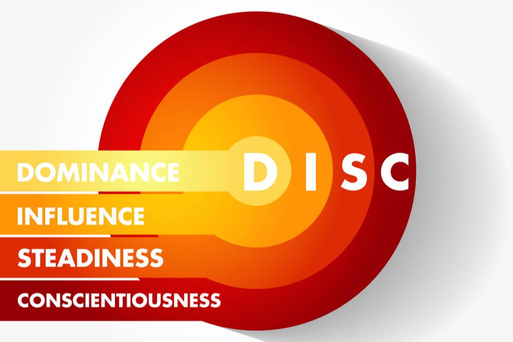 diagrama circular do teste DISC