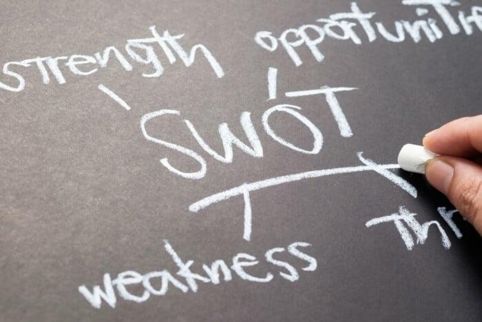 escrita em giz do título SWOT e os significados da sigla