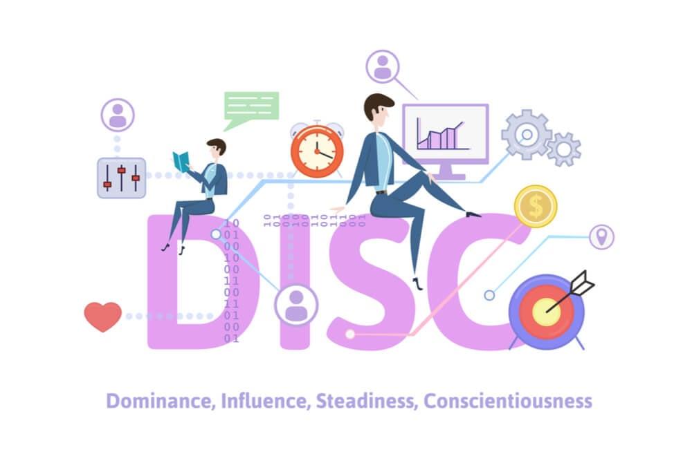 ilustração com sigla de teste DISC e significados
