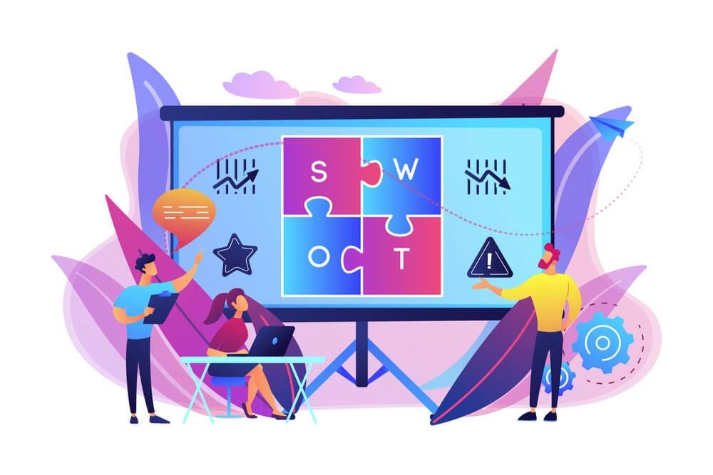 ilustração sobre como construir sua matriz SWOT