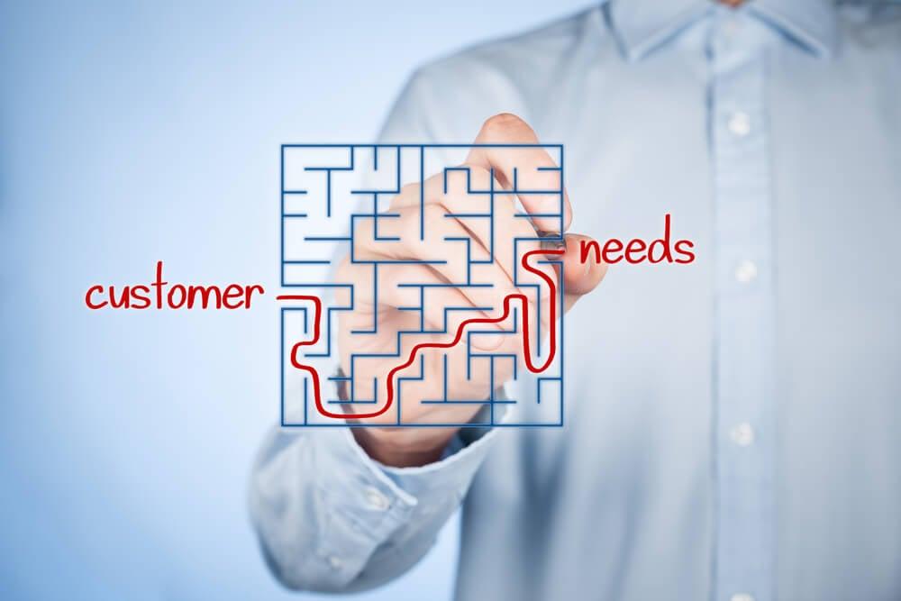 mapeamento de necessidades dos clientes