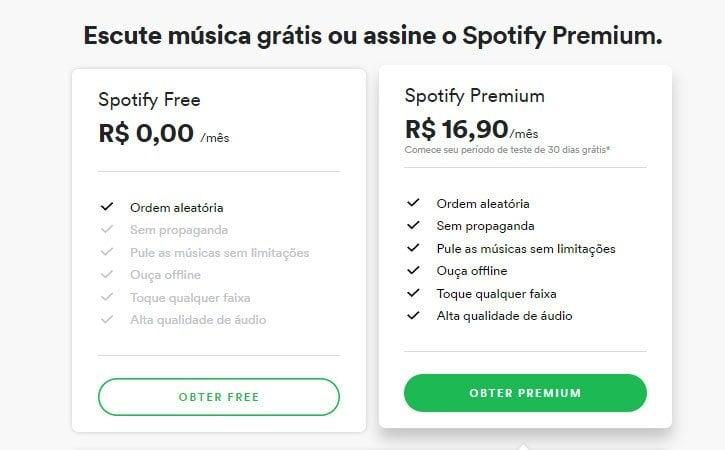 página de oferta de plano premium da plataforma spotify