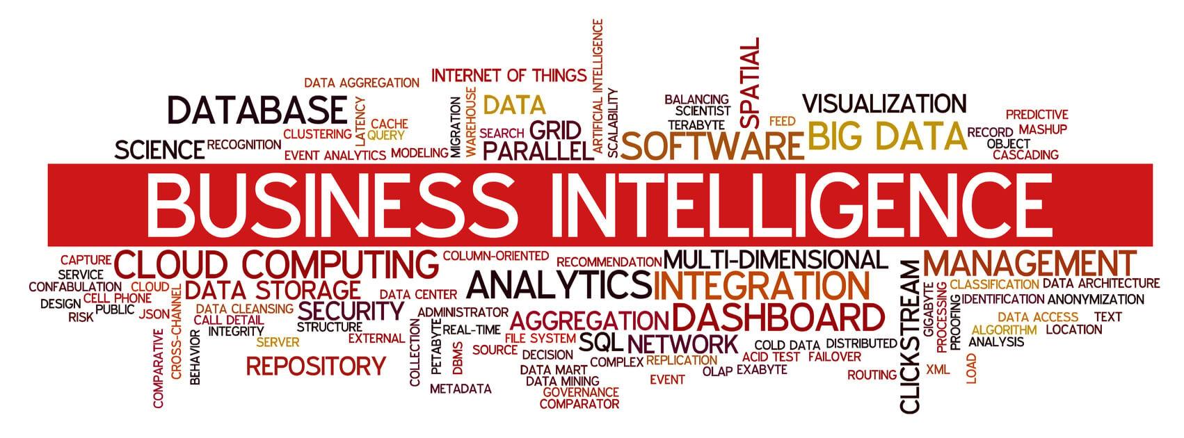 título business intelligence com diversos termos relacionados