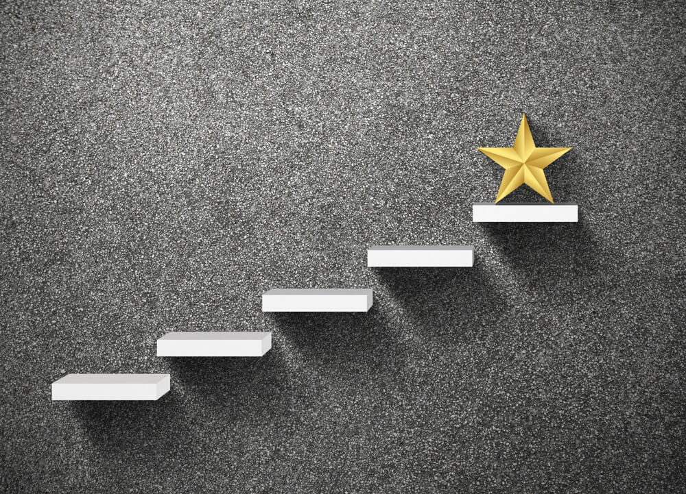 avaliação de desempenho de empresas