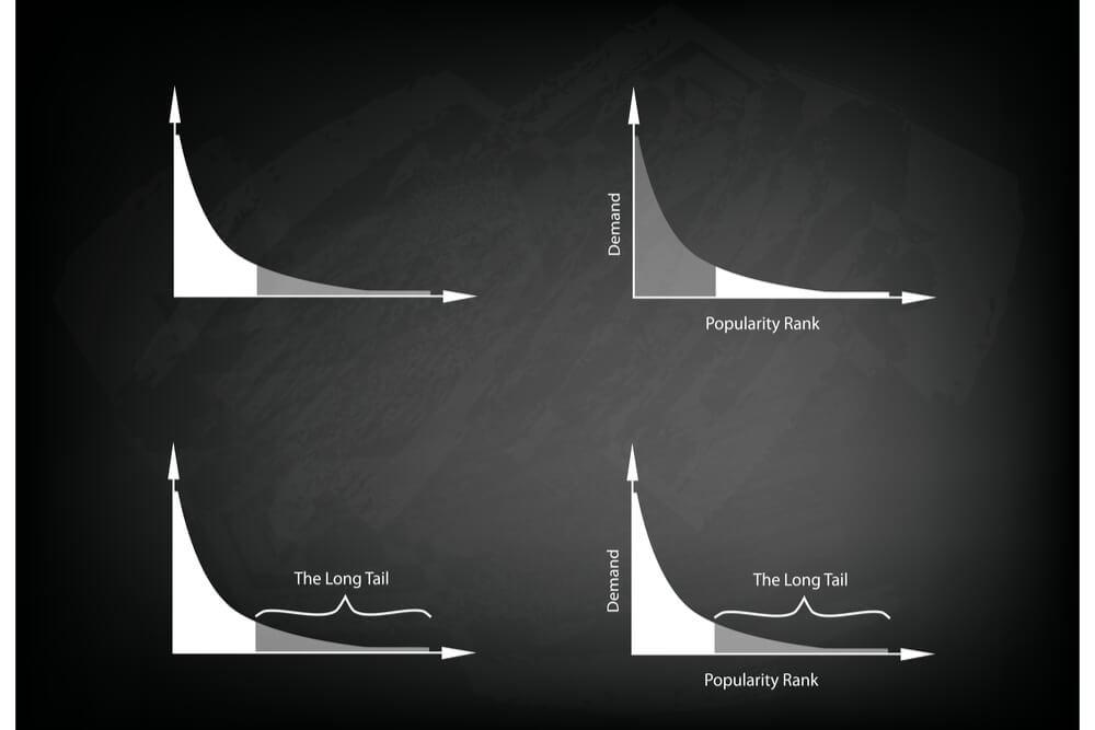 diagrama de exemplo de cauda longa