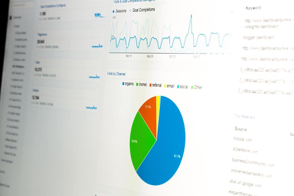 gráfico linear e em pizza de web analytics