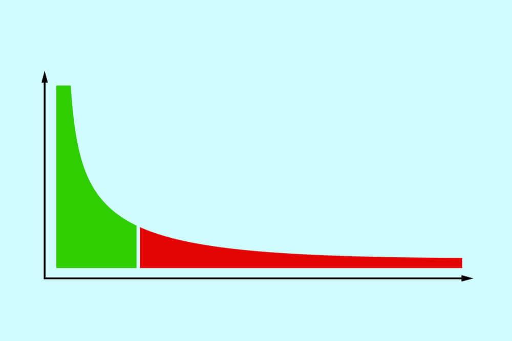ilustração da estratégia cauda longa