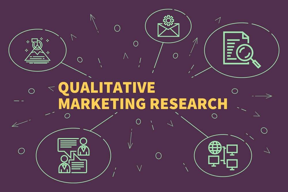 ilustração de título e símbolos referentes a pesquisa qualitativa