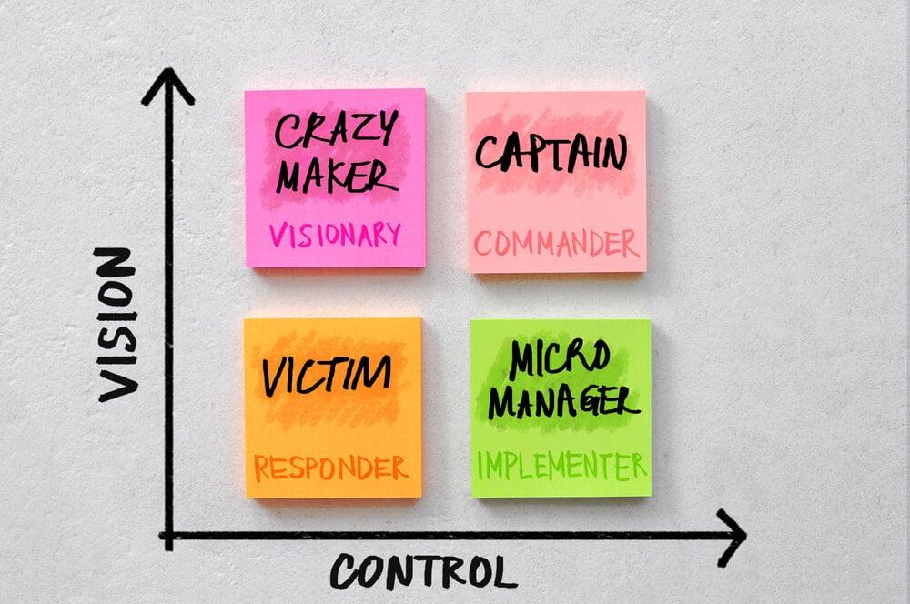 matriz de gestão de problemas