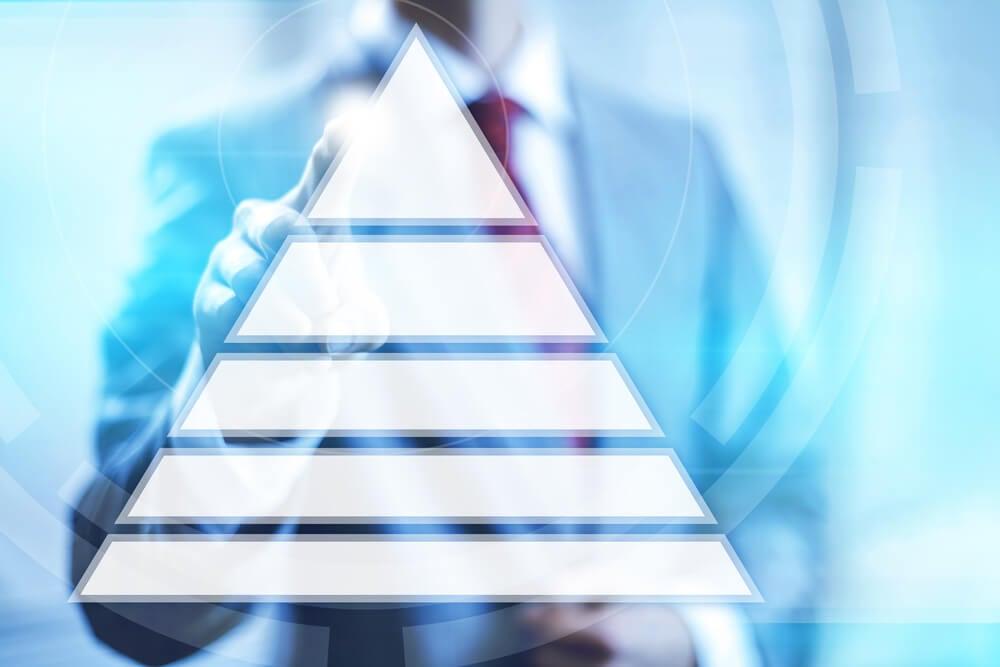 prática da piramide de maslow