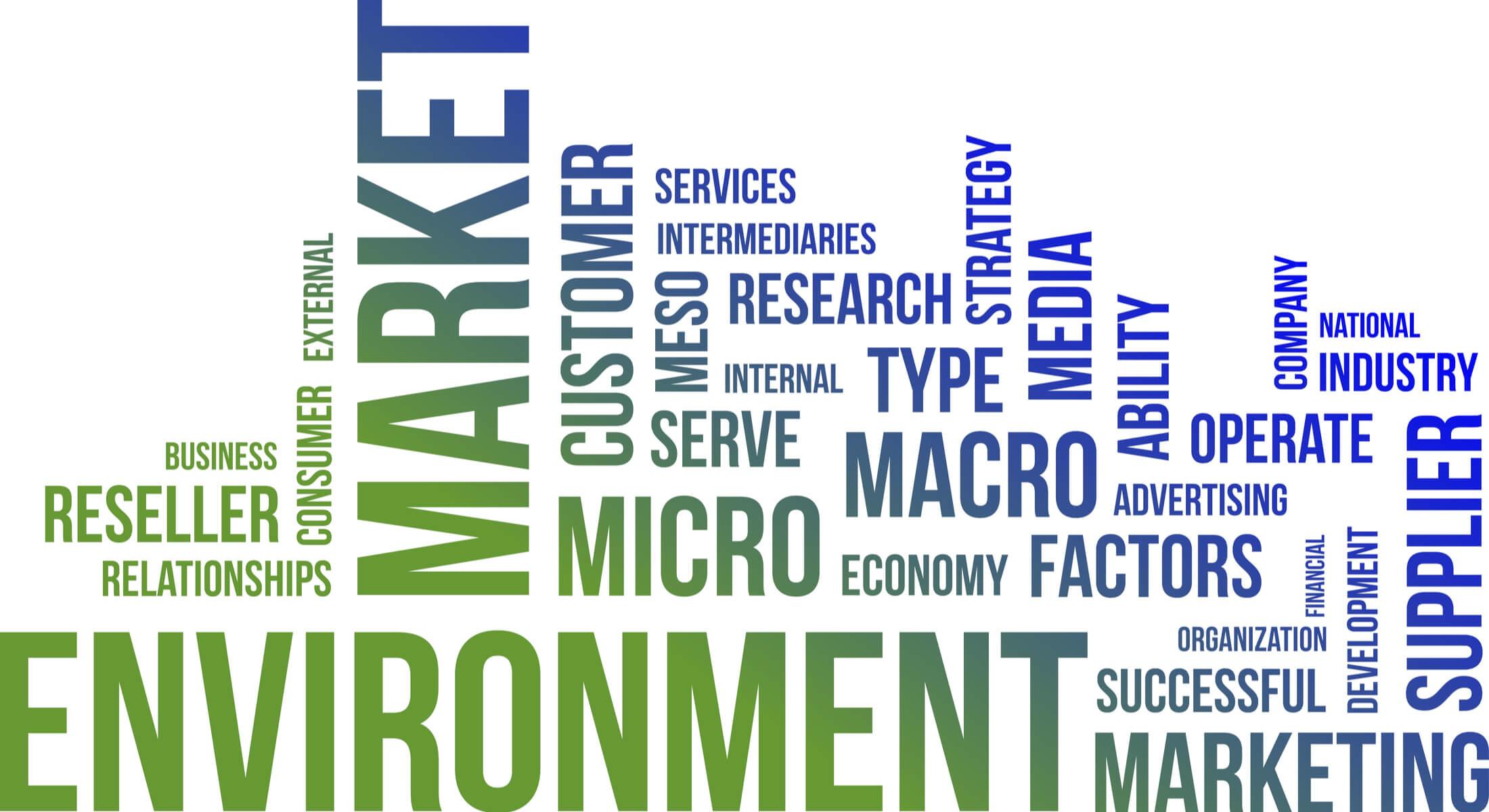 termos relacionados ao ambiente de marketing e seus fatores
