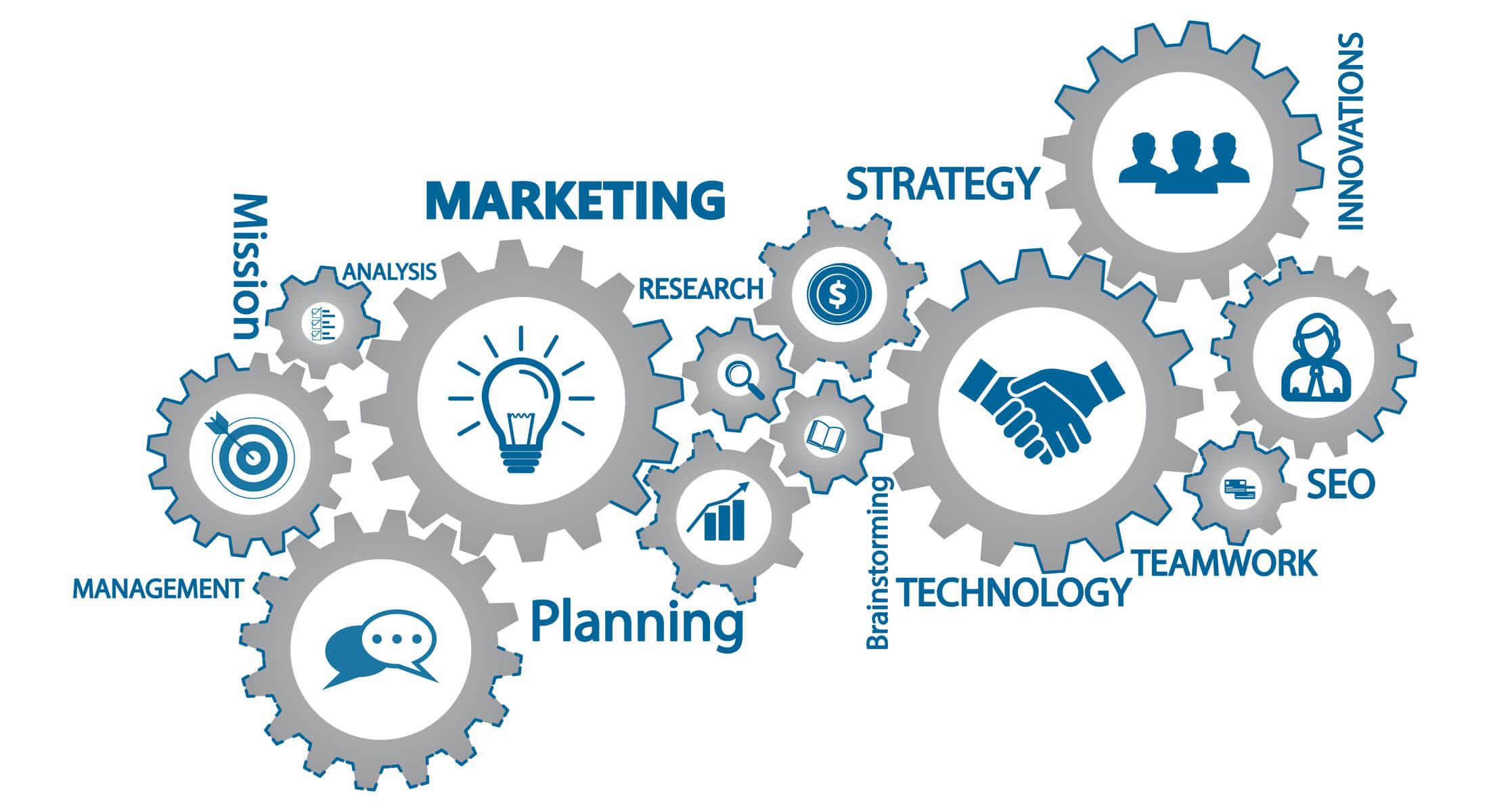características da comunicação integrada