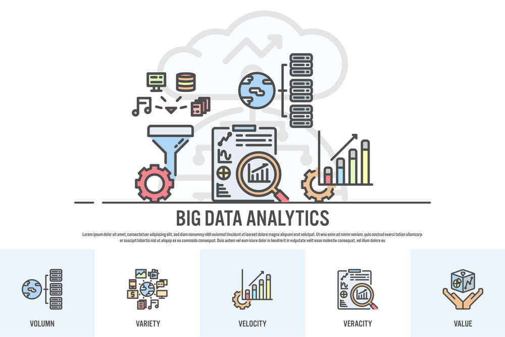 características do big data analytics