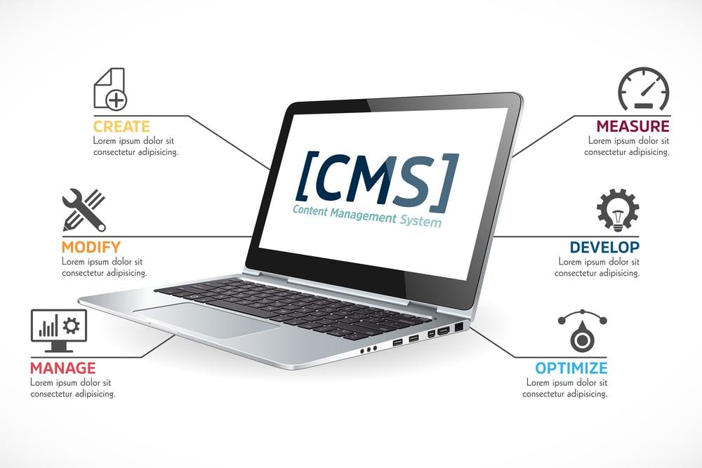 características do content management system