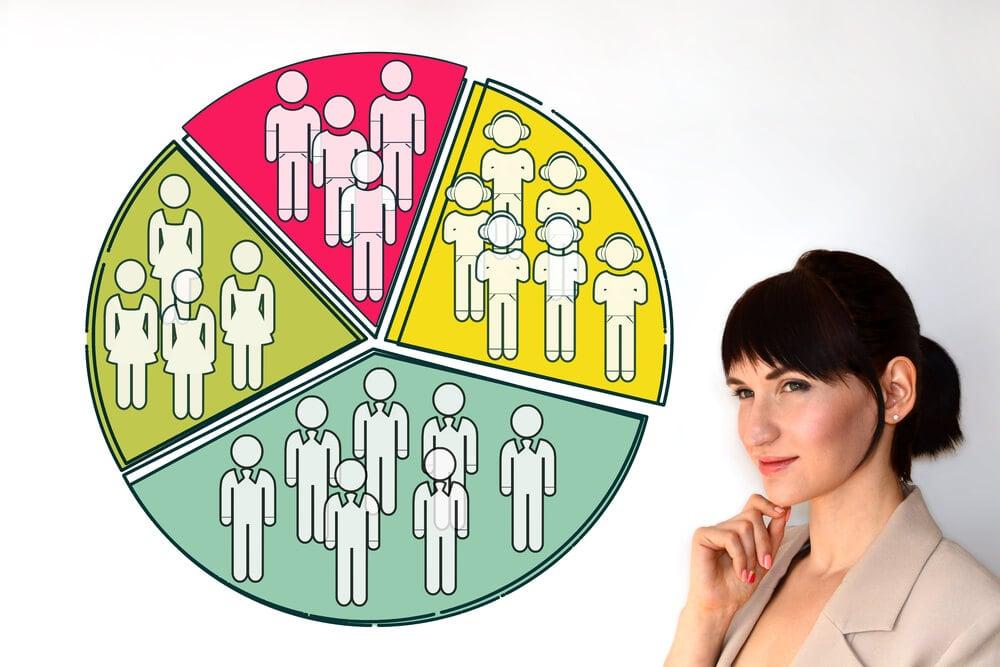 desvantagens em definir segmentação demográfica