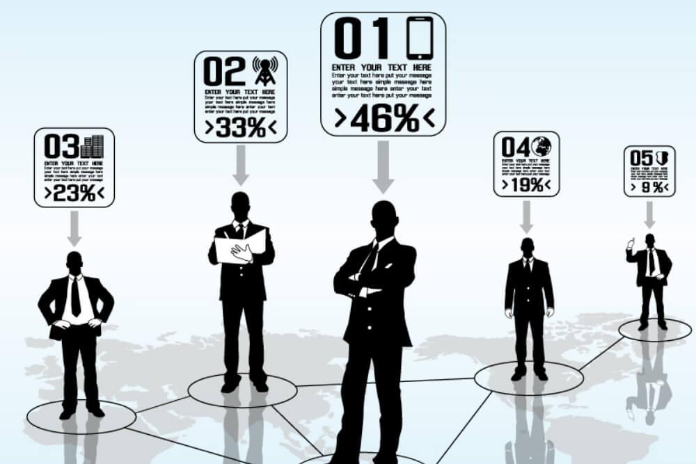 entenda a segmentação demográfico no mercado