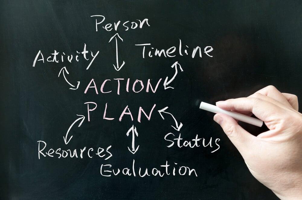 escrita em lousa de plano de ação e de como fazer