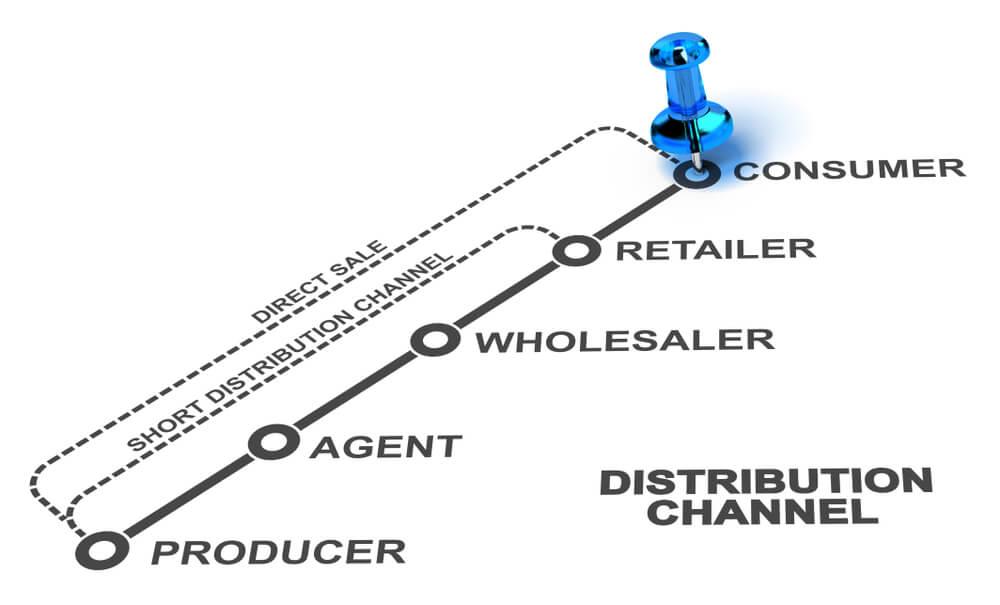 ilustração de canais de distribuição