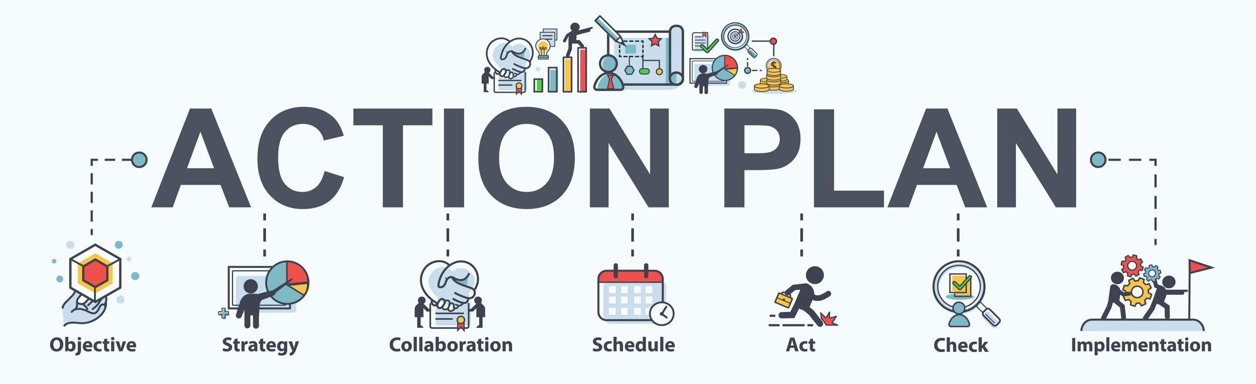 ilustração de elementos para um bom plano de ação