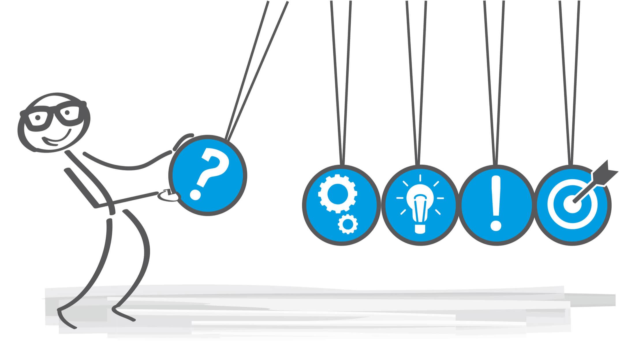 ilustração de passos para fazr um plano de ação