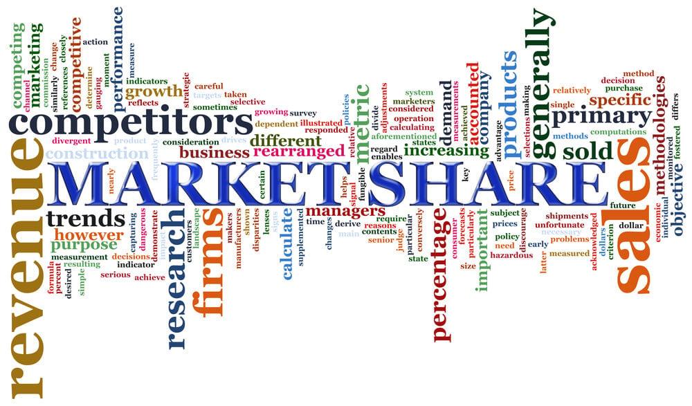 market shar e termos relacionados