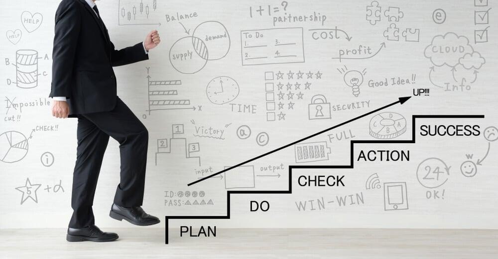 PDCA como ferramenta de como fazer um plano de ação