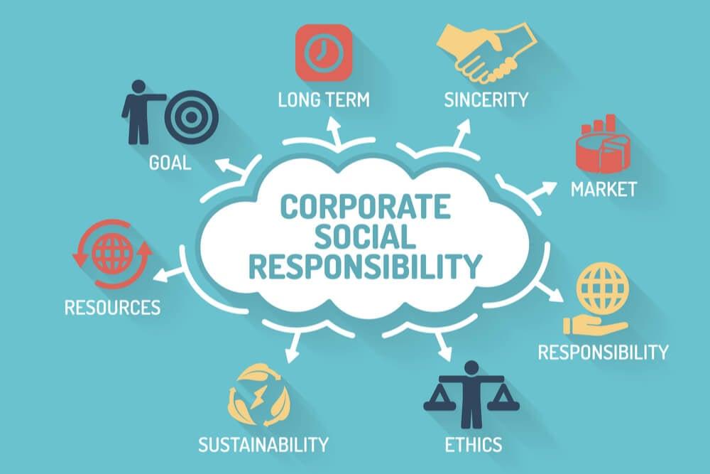relação do marketing societal com responsabilidade social corporativo