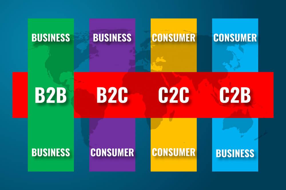 algumas das modalidades de e-business