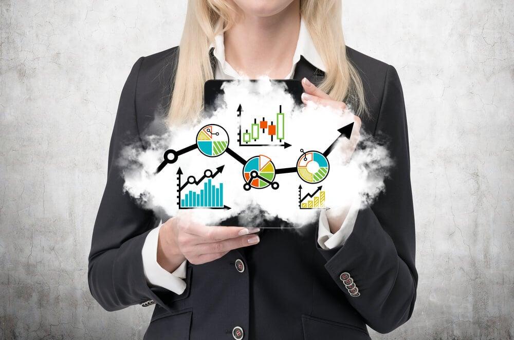 exemplos de softwares de análise preditiva