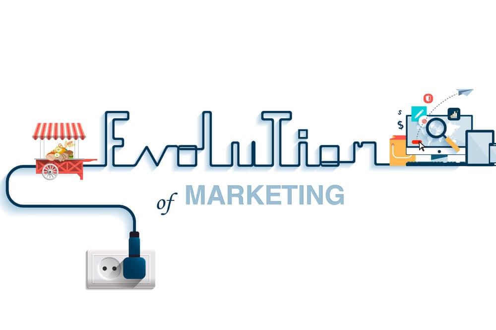 representação da evolução do marketing