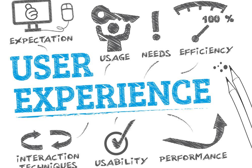 título user experiencia e termos relacionados