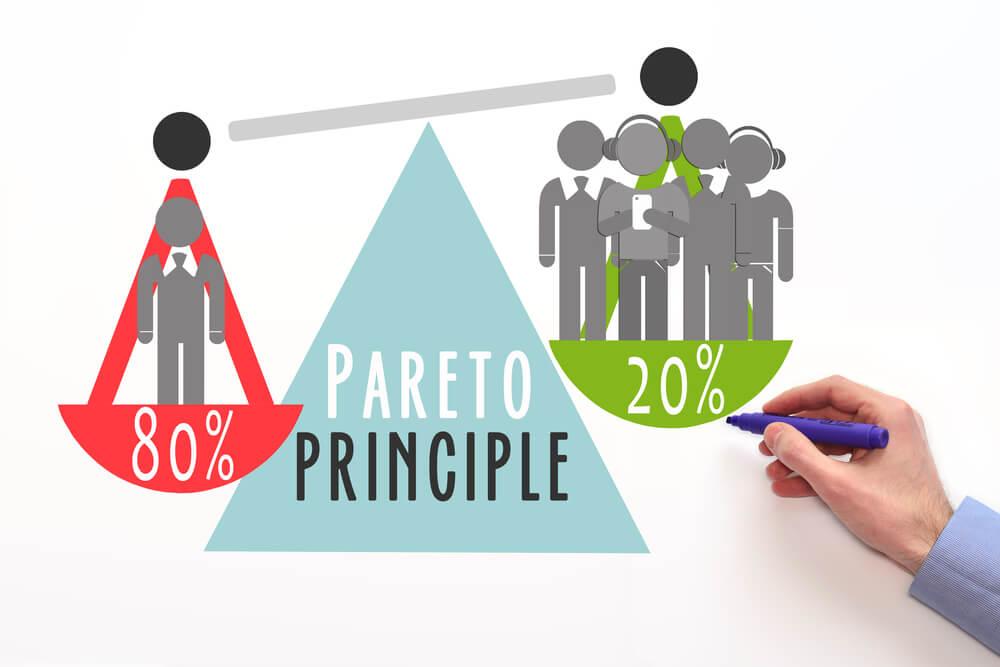 ilustração do princípio de pareto