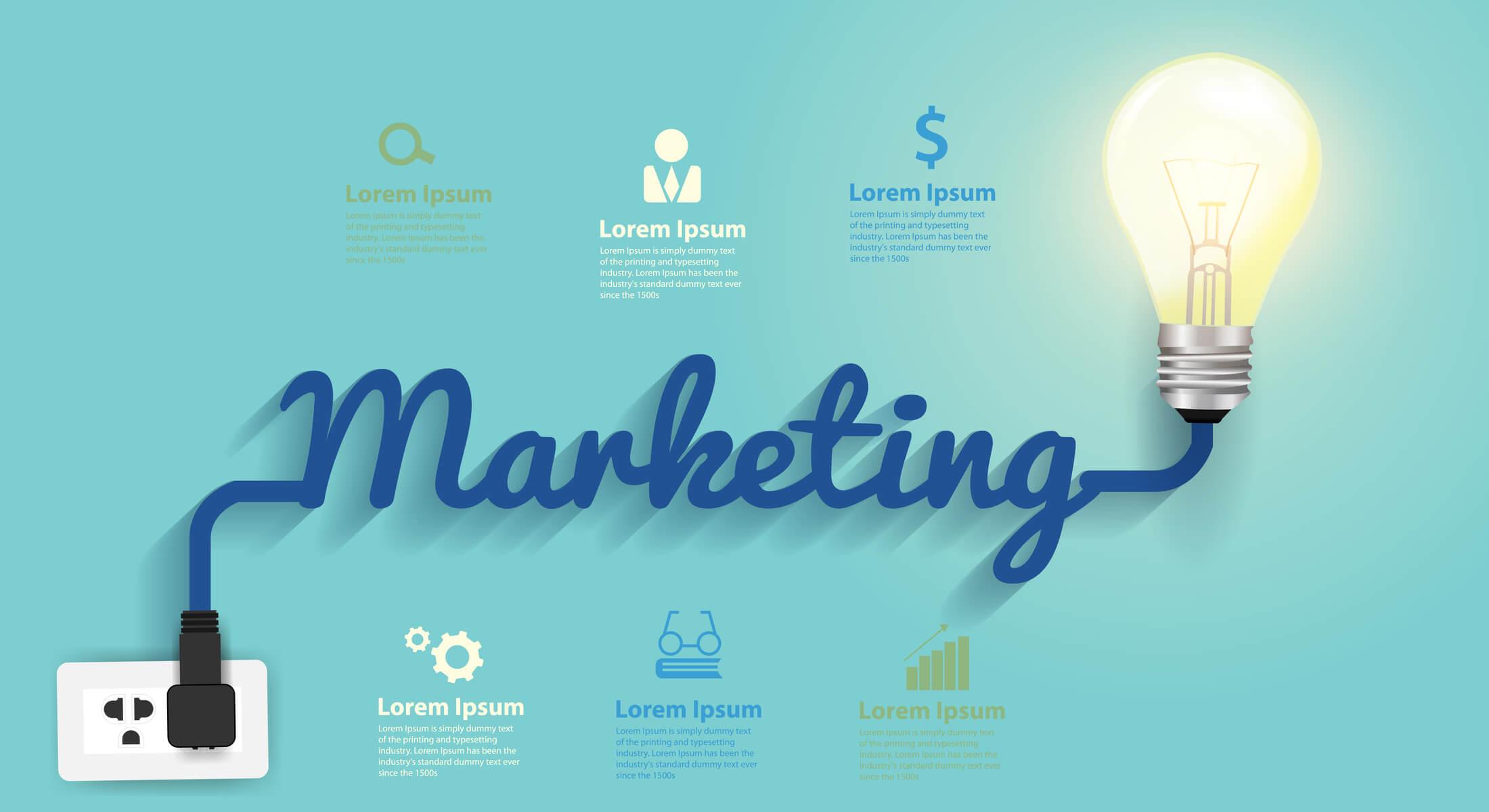 ilustração infográfica sobre marketing e caracteristicas relacioandas