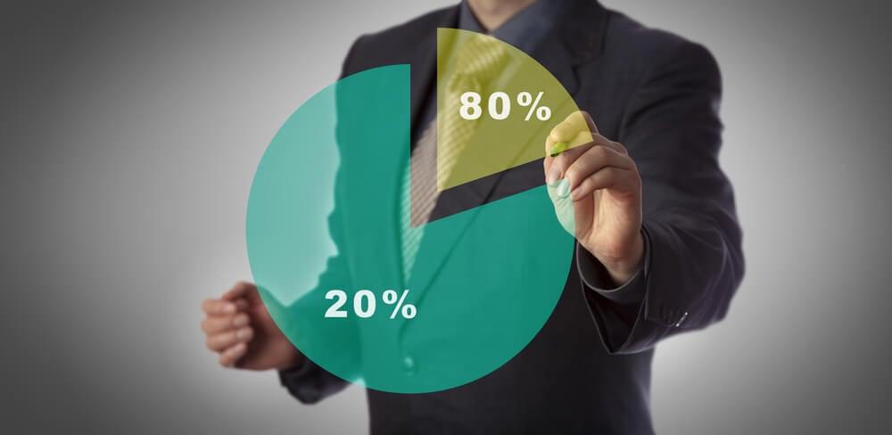 profissional e representação das porcentagem do principio de pareto