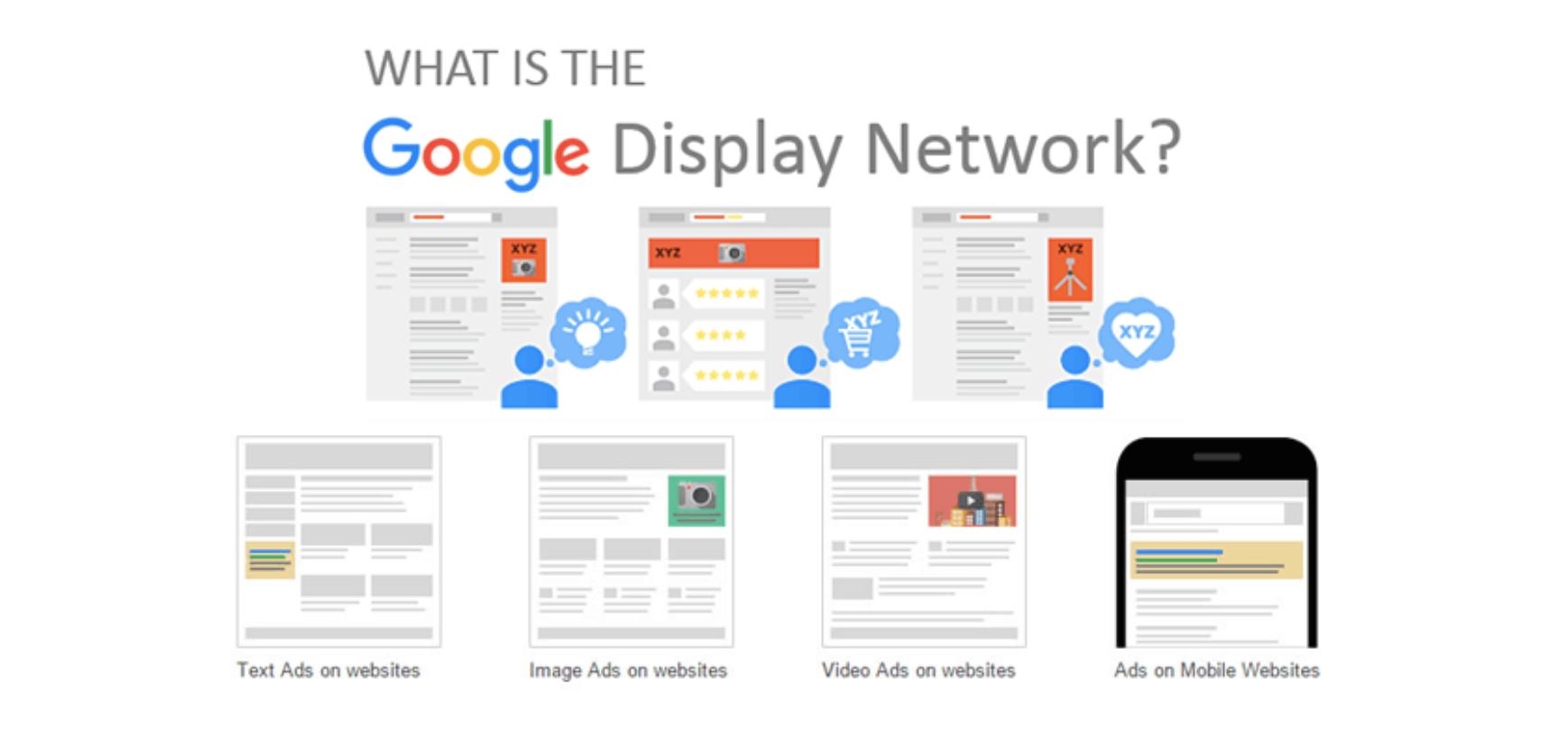 redes de display como resuoltados de anuncios de site no google