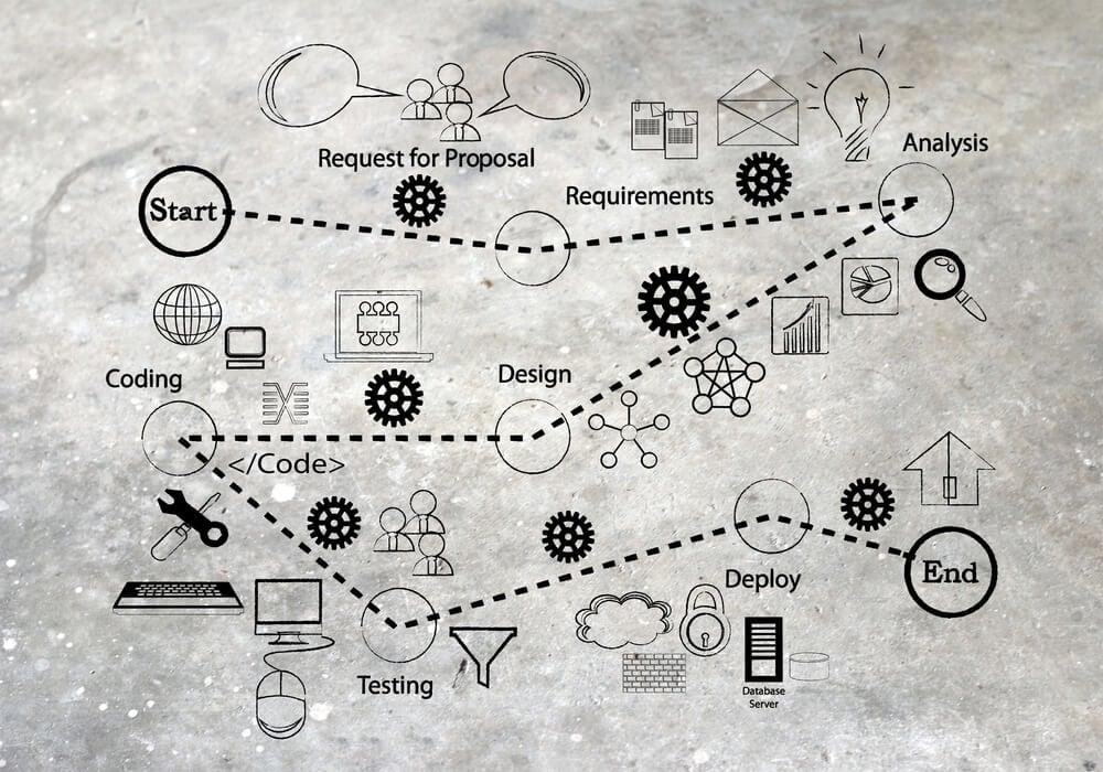 vantagens sobre sistemas integrados