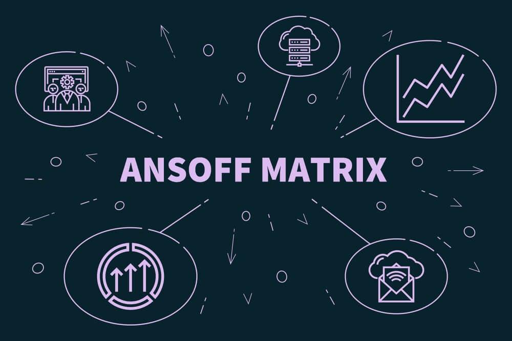 título sobre a matriz ansoff