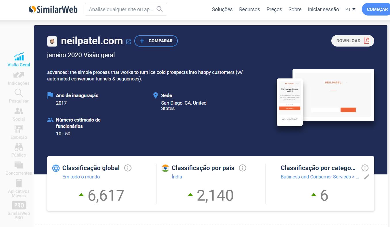demonstração da usabilidade da plataforma Similar Web