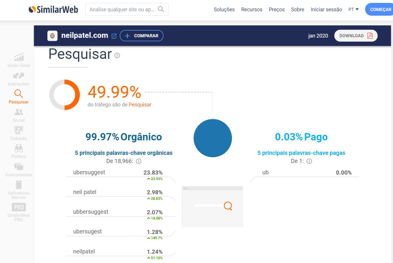 ferramenta pesquisar dentro da plataforma SimilarWeb