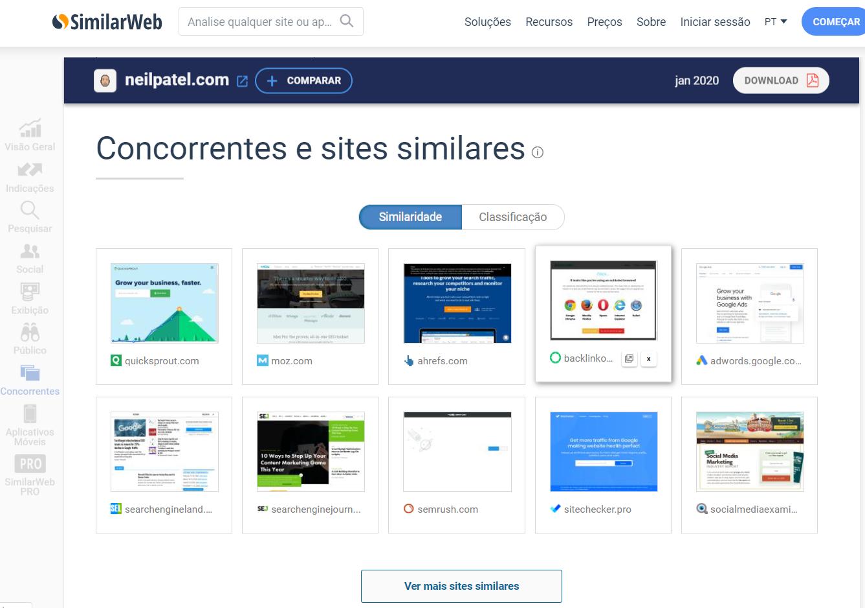 página de concorrentes dentro da plataforma SimilarWeb