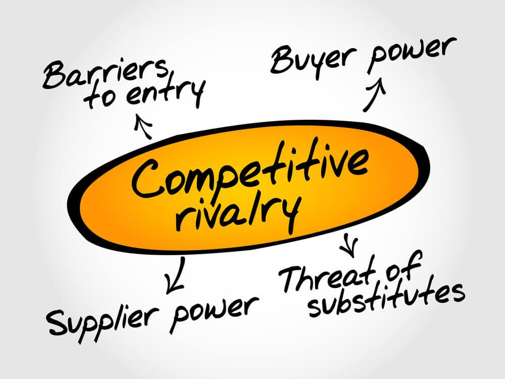 visão de porter sobre vantagem competitiva